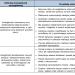 Struktura kompetencyjna (model kompetencyjny)