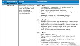 Model kompetencyjny
